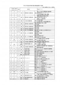 【画像】日程表